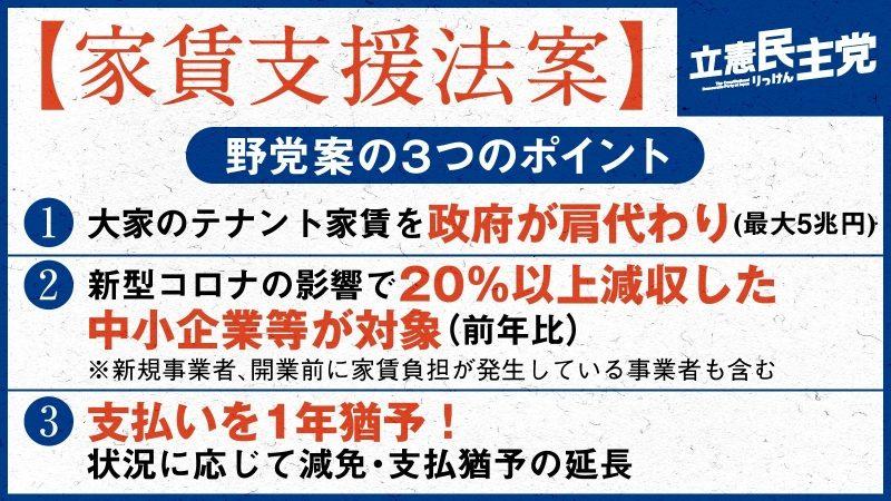 【提出】事業者家賃支払い支援法